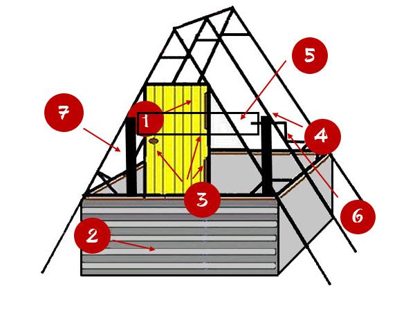 Как своими руками сделать домик для колодца