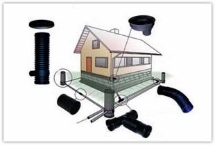Проектирование и расчет ливневой канализации согласно СНИП